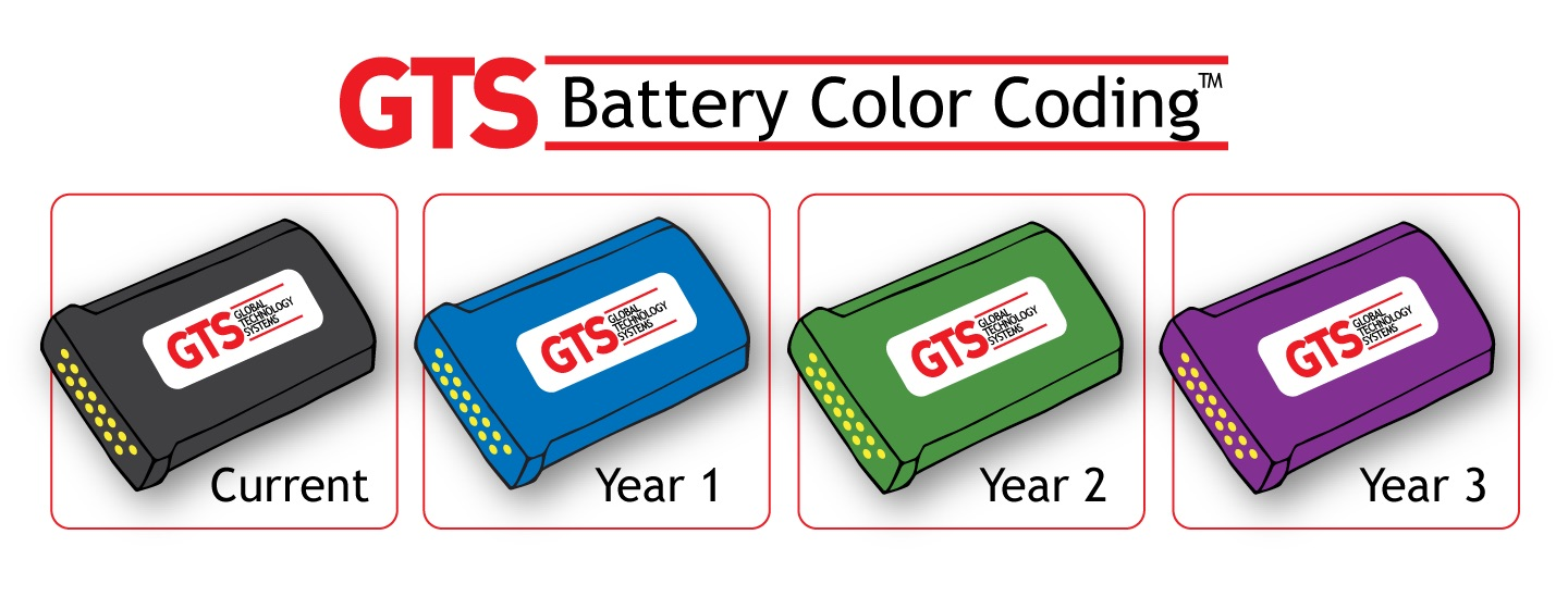 GTS-battery-color-coding-2